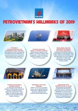 petrovietnams hallmarks of 2019
