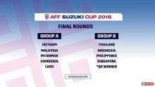 vietnam drawn in easy looking group at aff suzuki cup 2018