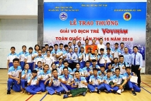 hcm city triump at national junior vovinam champs