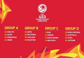 vietnam in group d of afc u23 championship
