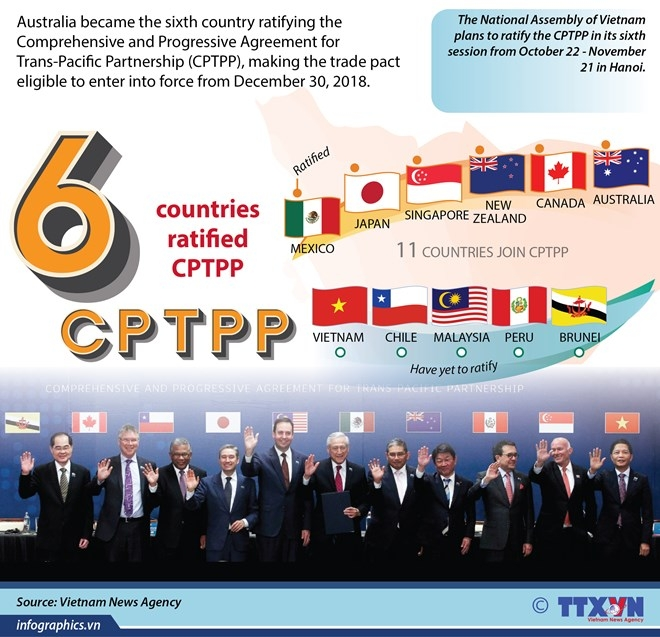 countering global protectionism pacific trade pact nears takeoff