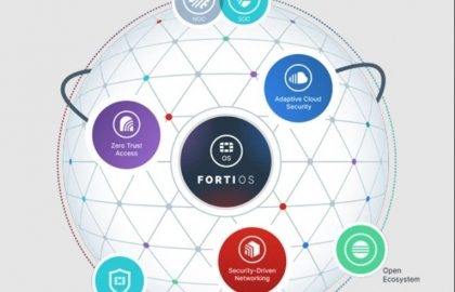 fortinets open fabric ecosystem helps customers achieve integrated security