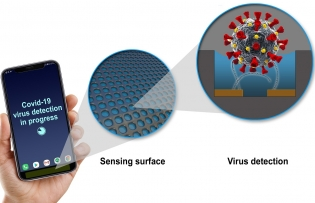 ge scientists develop technology to add covid 19 virus detector to mobile devices