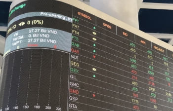 sbv mulls proposal to increase credit limit for securities