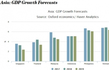 south east asias gdp growth forecast to slow in 2019 amid trade war