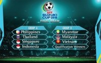 vietnam drawn in less challenging group at aff suzuki cup