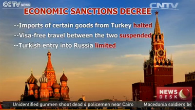 Putin signs decree imposing economic sanctions on Turkey
